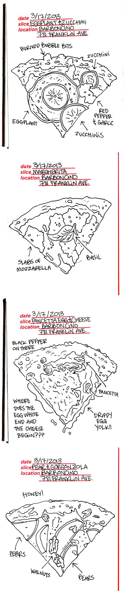 Pizza Diary 3/17/2013