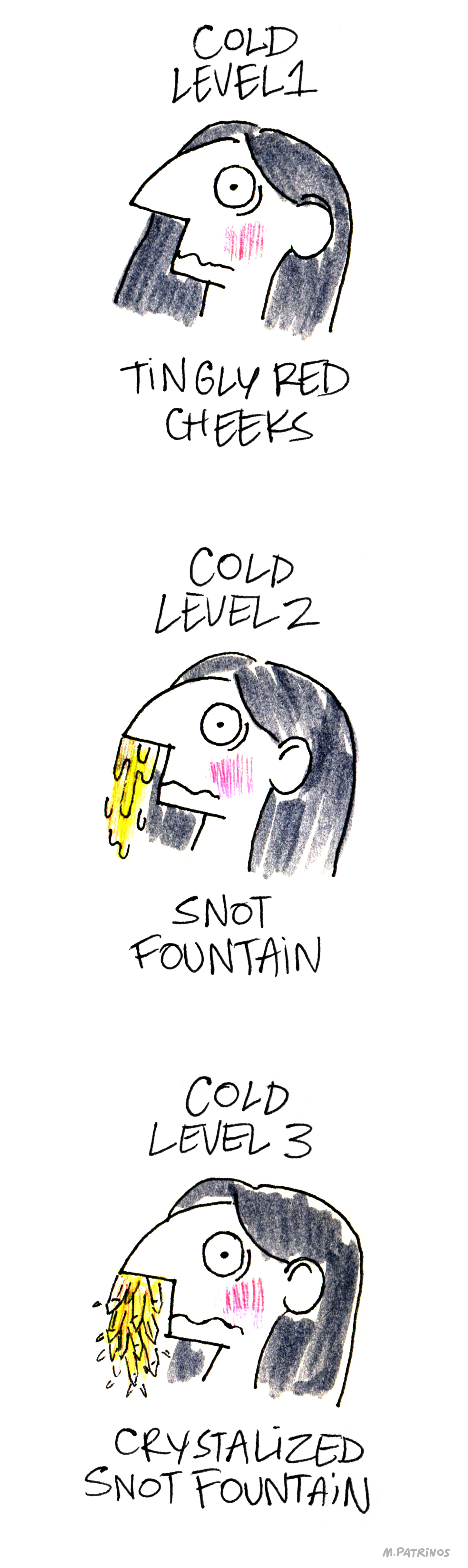 Cold Levels